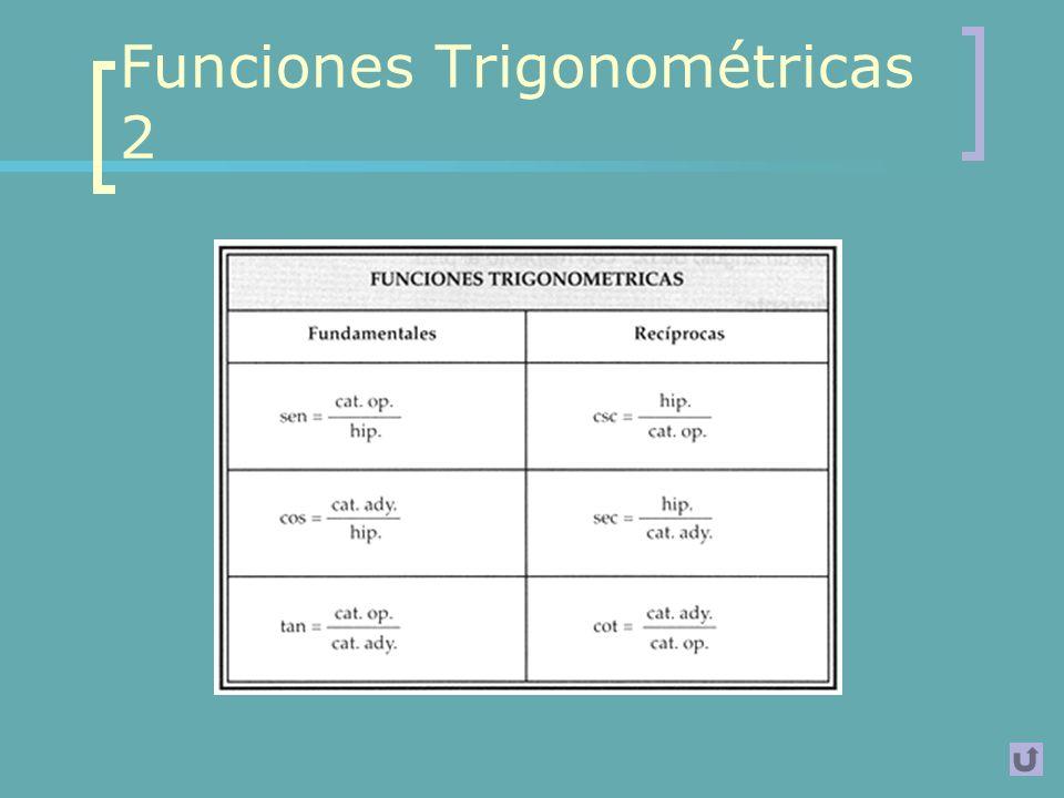 Funciones Trigonométricas 1 Nótese que los lados del triángulo se representan con las dos letras mayúsculas que corresponden a sus puntos extremos, co