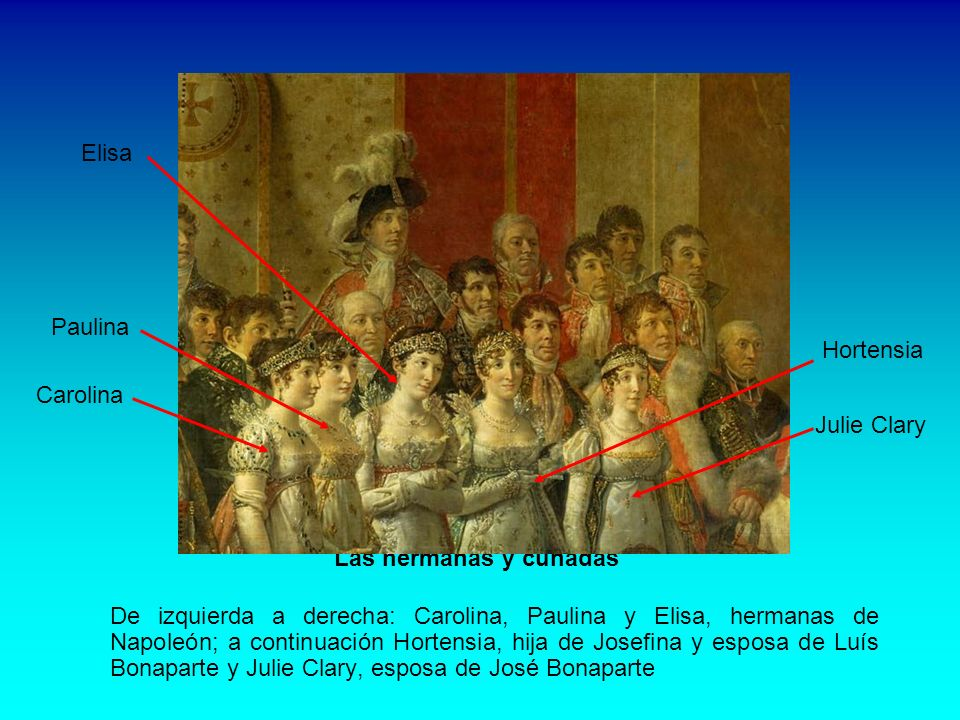 Los hermanos De izquierda a derecha aparecen los hermanos de Napoleón: Luís y José Luís José