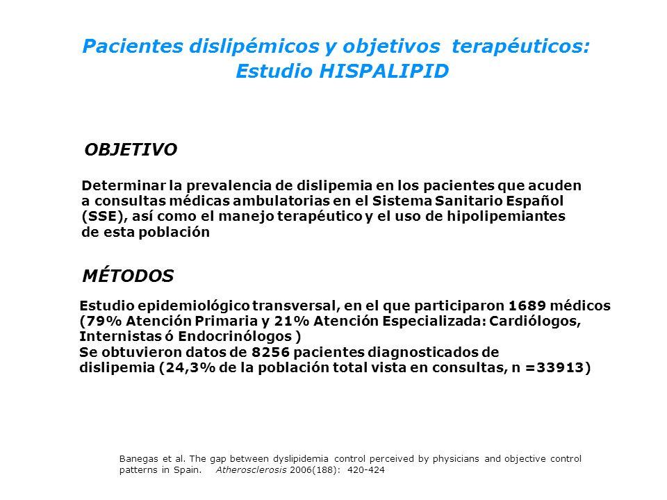 Estudio epidemiológico transversal, en el que participaron 1689 médicos (79% Atención Primaria y 21% Atención Especializada: Cardiólogos, Internistas
