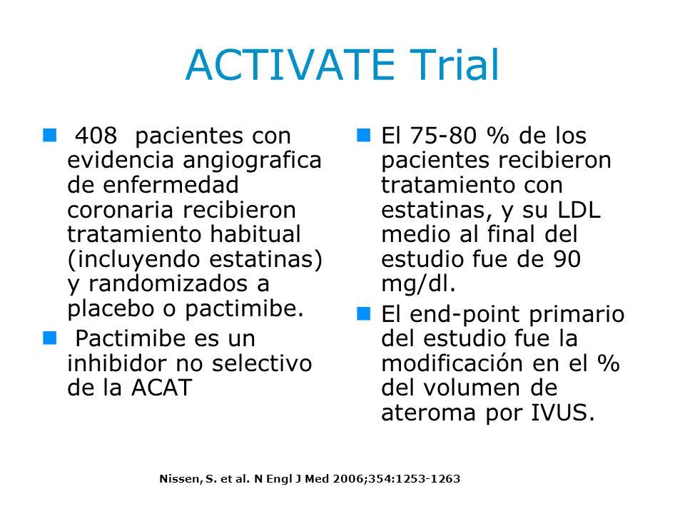 Nissen, S. et al. N Engl J Med 2006;354:1253-1263 408 pacientes con evidencia angiografica de enfermedad coronaria recibieron tratamiento habitual (in