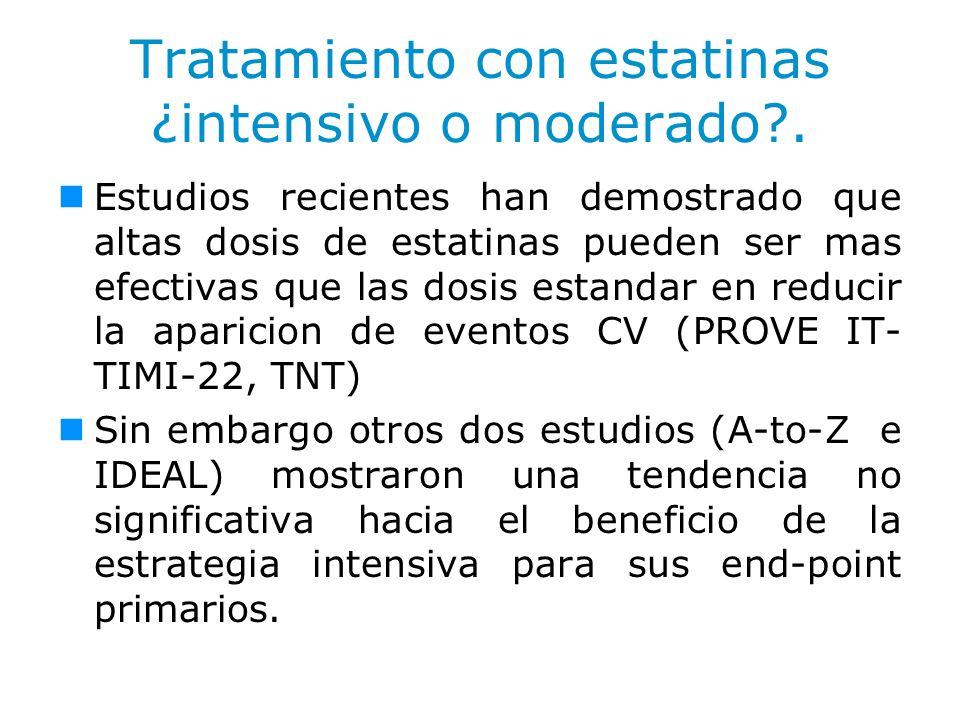 Control Dislipemia en Consultas (NCEP-ATPIII) 58,5% % Control El control objetivo de la dislipemia en España es bajo en los pacientes de factores de riesgo más elevado 29,6% R Bajo R.