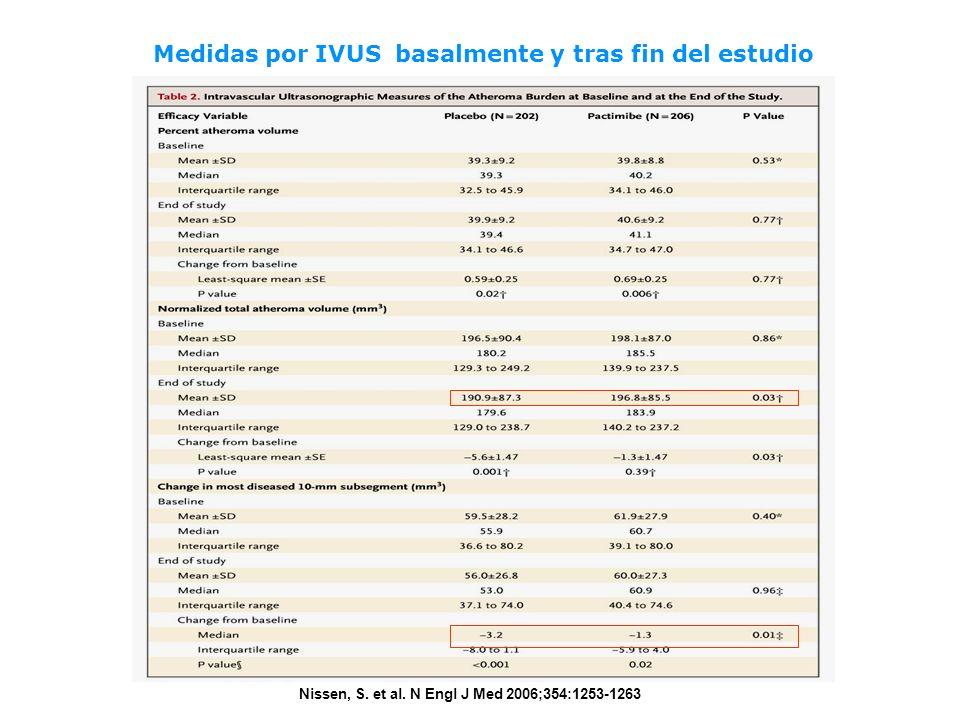 Medidas por IVUS basalmente y tras fin del estudio Nissen, S. et al. N Engl J Med 2006;354:1253-1263