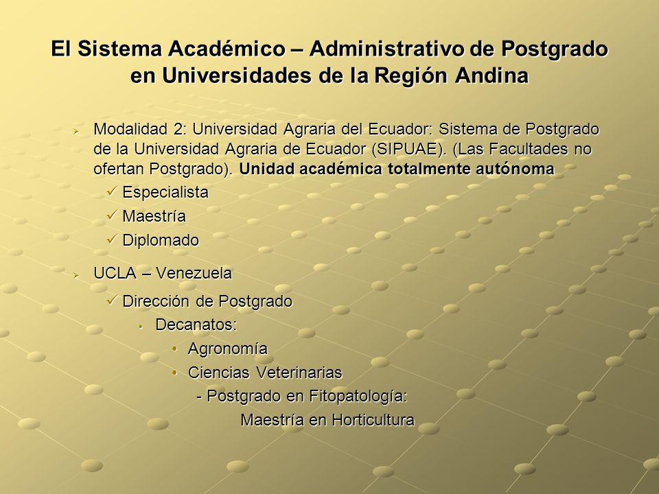 El Sistema Académico – Administrativo de Postgrado en Universidades de la Región Andina Modalidad 2: Universidad Agraria del Ecuador: Sistema de Postgrado de la Universidad Agraria de Ecuador (SIPUAE).