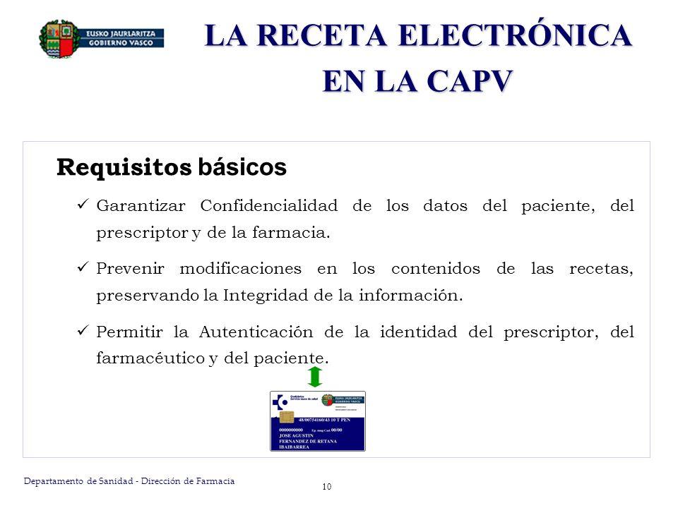 Departamento de Sanidad - Dirección de Farmacia 10 LA RECETA ELECTRÓNICA EN LA CAPV Requisitos básicos Garantizar Confidencialidad de los datos del pa