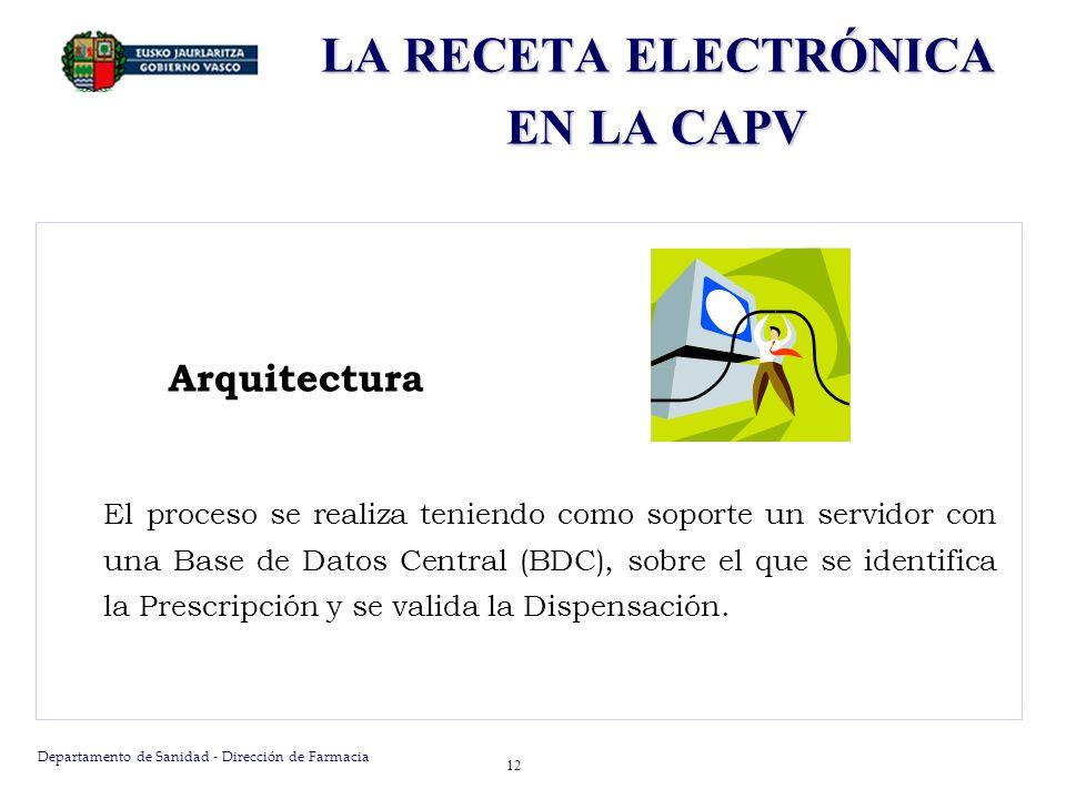 Departamento de Sanidad - Dirección de Farmacia 13 Arquitectura El desarrollo se ha realizado utilizando la plataforma tecnológica java/Weblogic basada en arquitectura Internet.