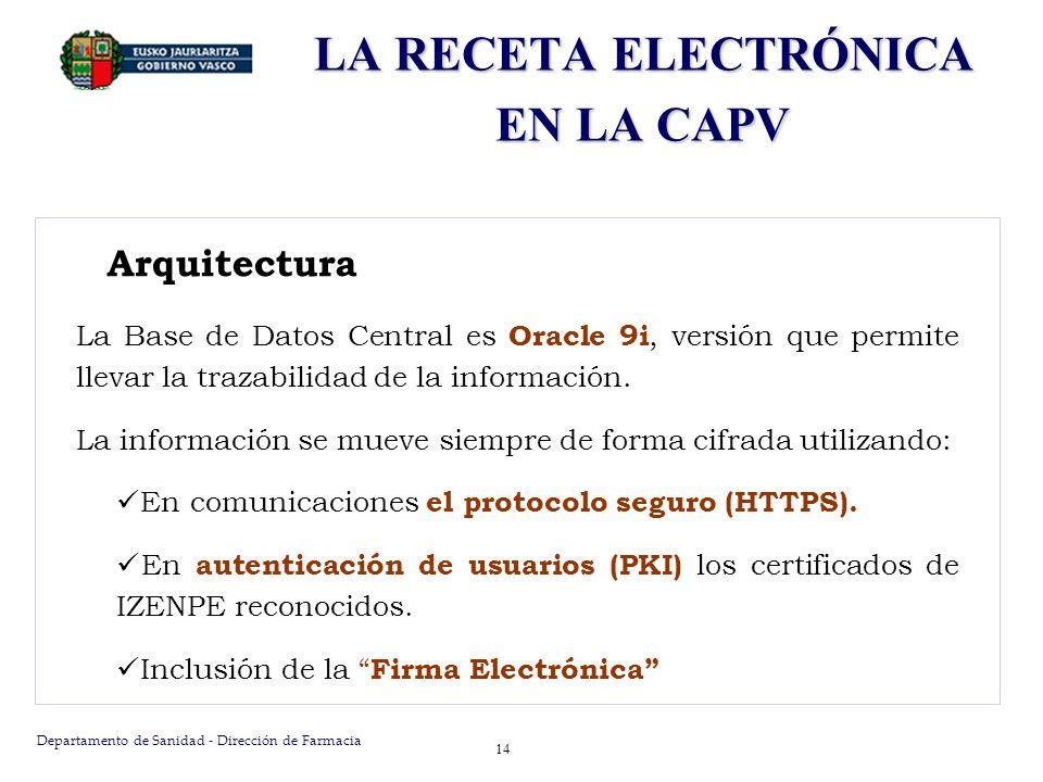 Departamento de Sanidad - Dirección de Farmacia 14 Arquitectura La Base de Datos Central es Oracle 9i, versión que permite llevar la trazabilidad de l