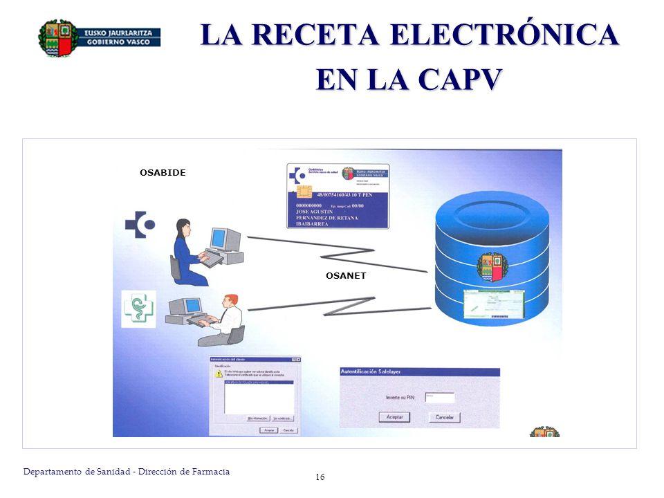 Departamento de Sanidad - Dirección de Farmacia 16 OSABIDE OSANET LA RECETA ELECTRÓNICA EN LA CAPV