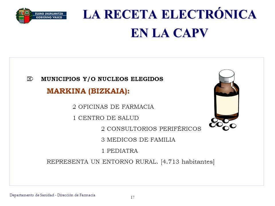 Departamento de Sanidad - Dirección de Farmacia 17 MUNICIPIOS Y/O NUCLEOS ELEGIDOS MARKINA (BIZKAIA): 2 OFICINAS DE FARMACIA 1 CENTRO DE SALUD 2 CONSU