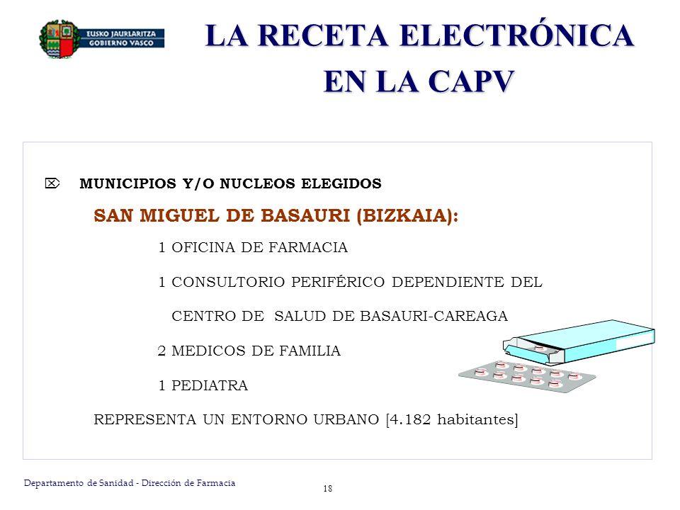 Departamento de Sanidad - Dirección de Farmacia 18 MUNICIPIOS Y/O NUCLEOS ELEGIDOS SAN MIGUEL DE BASAURI (BIZKAIA): 1 OFICINA DE FARMACIA 1 CONSULTORI