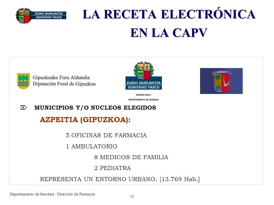 Departamento de Sanidad - Dirección de Farmacia 21 MUNICIPIOS Y/O NUCLEOS ELEGIDOS AZPEITIA (GIPUZKOA): 5 OFICINAS DE FARMACIA 1 AMBULATORIO 8 MEDICOS