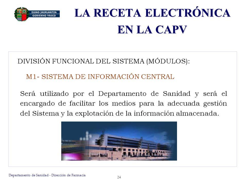 Departamento de Sanidad - Dirección de Farmacia 24 DIVISIÓN FUNCIONAL DEL SISTEMA (MÓDULOS): M1- SISTEMA DE INFORMACIÓN CENTRAL Será utilizado por el