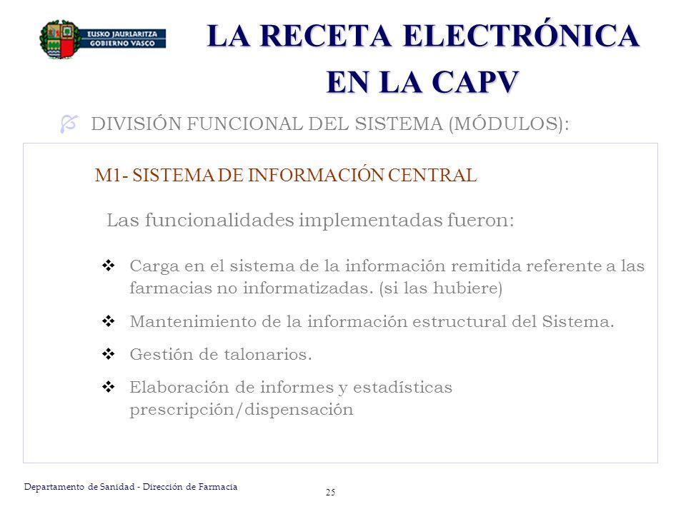 Departamento de Sanidad - Dirección de Farmacia 25 LA RECETA ELECTRÓNICA EN LA CAPV DIVISIÓN FUNCIONAL DEL SISTEMA (MÓDULOS): Carga en el sistema de l