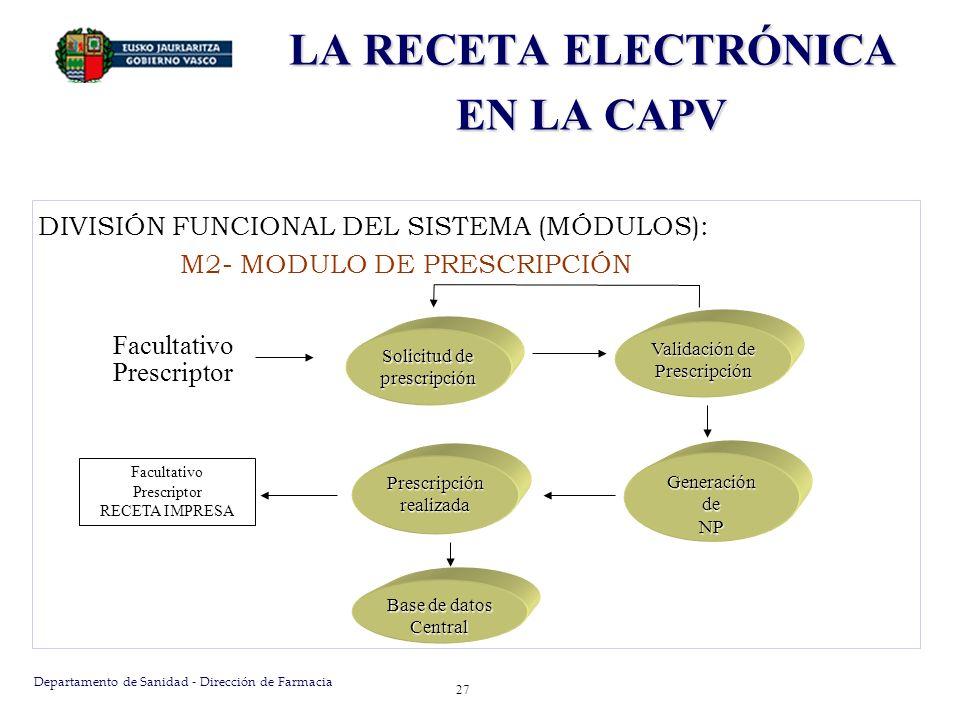 Departamento de Sanidad - Dirección de Farmacia 28 LA RECETA ELECTRÓNICA EN LA CAPV Las funcionalidades implementadas fueron: Captura de la prescripción.