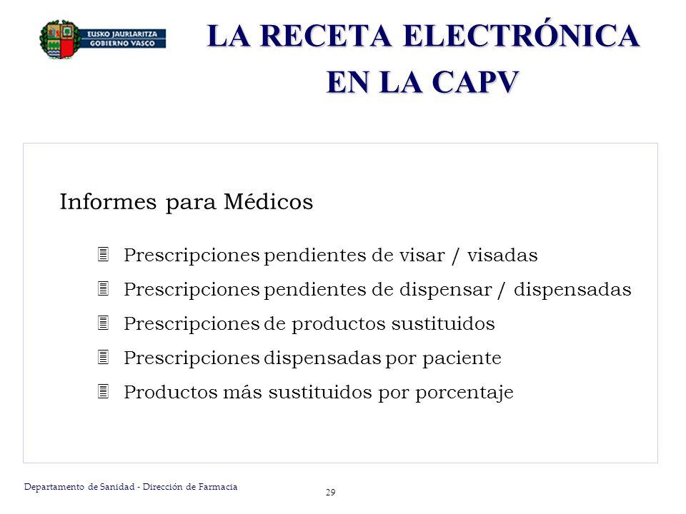 Departamento de Sanidad - Dirección de Farmacia 29 Informes para Médicos Prescripciones pendientes de visar / visadas Prescripciones pendientes de dis