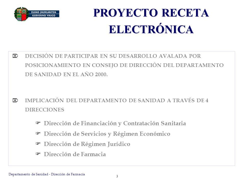 Departamento de Sanidad - Dirección de Farmacia 3 PROYECTO RECETA ELECTRÓNICA DECISIÓN DE PARTICIPAR EN SU DESARROLLO AVALADA POR POSICIONAMIENTO EN C