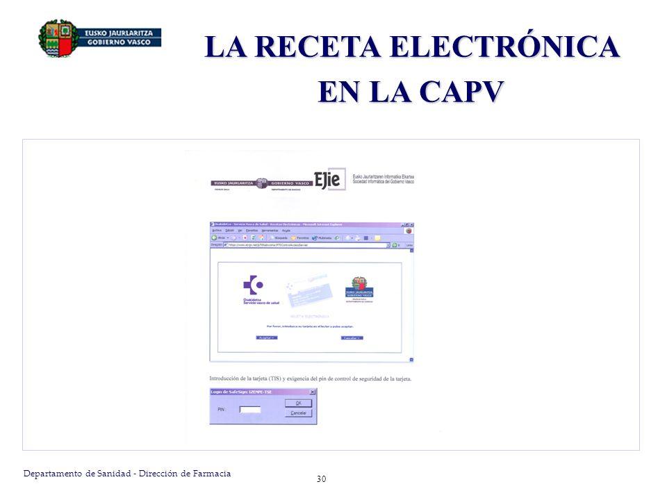 Departamento de Sanidad - Dirección de Farmacia 31 LA RECETA ELECTRÓNICA EN LA CAPV