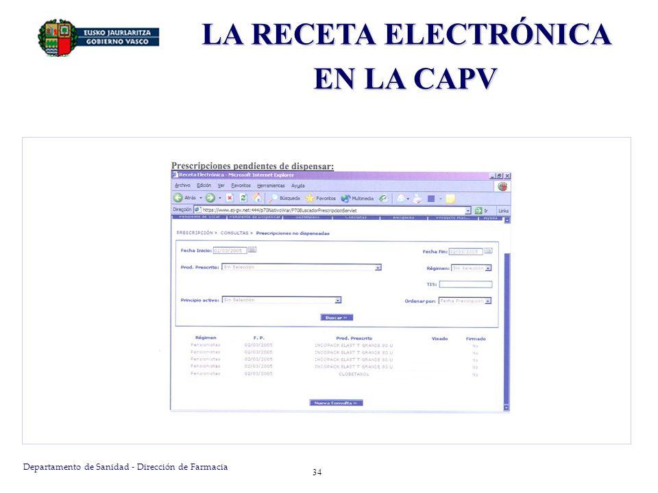 Departamento de Sanidad - Dirección de Farmacia 34 LA RECETA ELECTRÓNICA EN LA CAPV