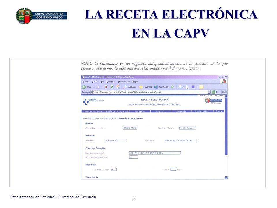 Departamento de Sanidad - Dirección de Farmacia 36 LA RECETA ELECTRÓNICA EN LA CAPV
