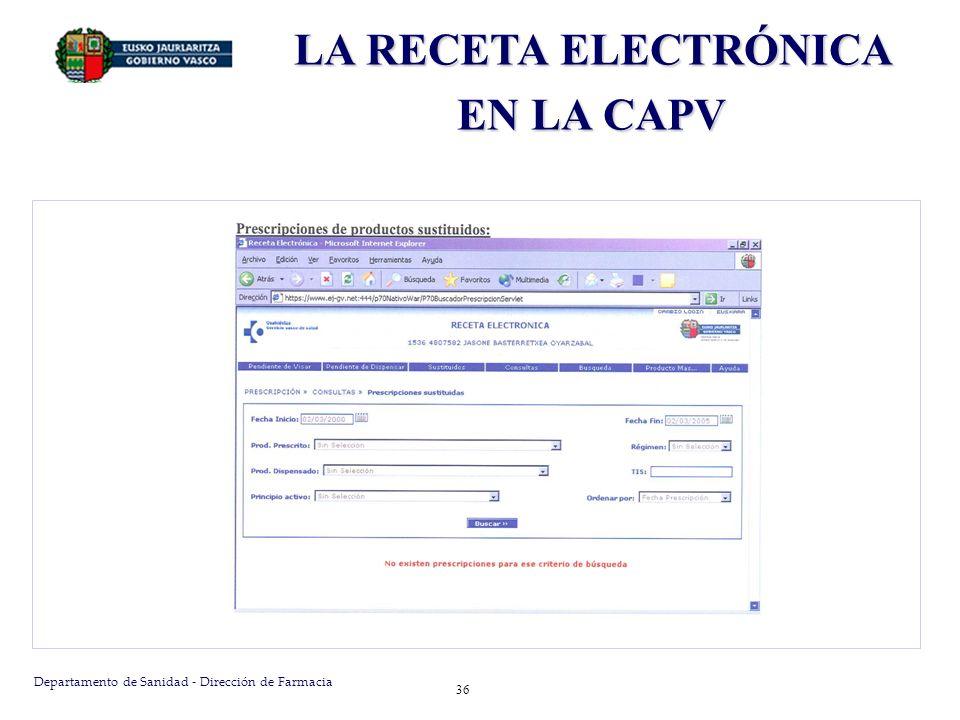 Departamento de Sanidad - Dirección de Farmacia 37 LA RECETA ELECTRÓNICA EN LA CAPV