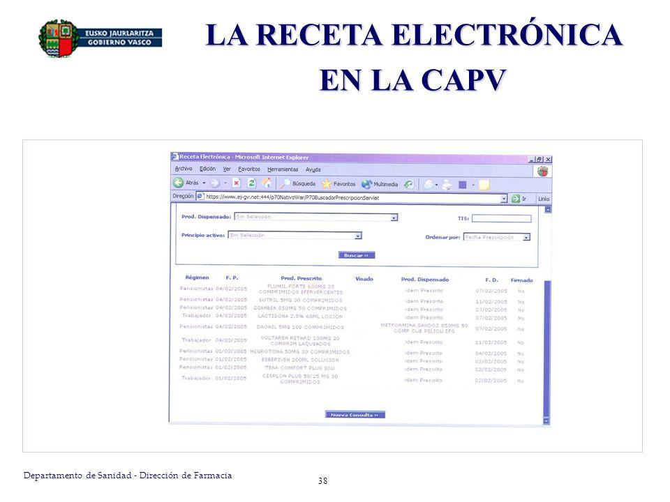 Departamento de Sanidad - Dirección de Farmacia 39 LA RECETA ELECTRÓNICA EN LA CAPV