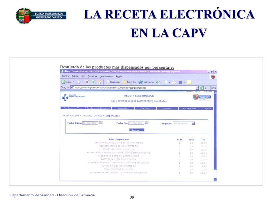 Departamento de Sanidad - Dirección de Farmacia 40 LA RECETA ELECTRÓNICA EN LA CAPV