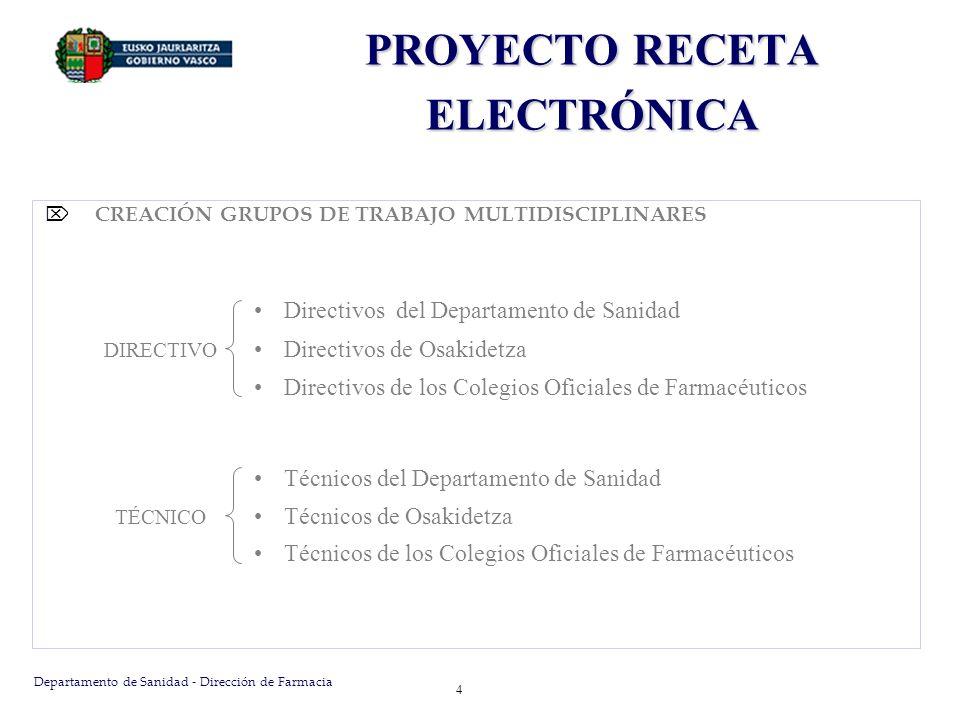 Departamento de Sanidad - Dirección de Farmacia 4 PROYECTO RECETA ELECTRÓNICA CREACIÓN GRUPOS DE TRABAJO MULTIDISCIPLINARES Técnicos del Departamento