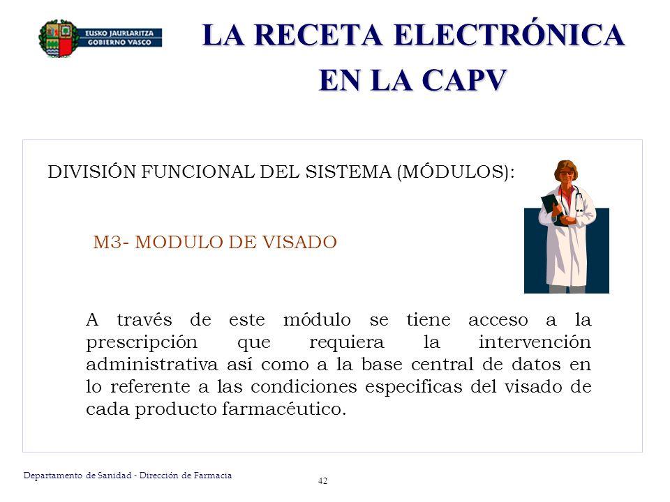 Departamento de Sanidad - Dirección de Farmacia 42 DIVISIÓN FUNCIONAL DEL SISTEMA (MÓDULOS): M3- MODULO DE VISADO A través de este módulo se tiene acc