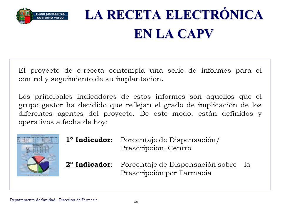 Departamento de Sanidad - Dirección de Farmacia 48 El proyecto de e-receta contempla una serie de informes para el control y seguimiento de su implant