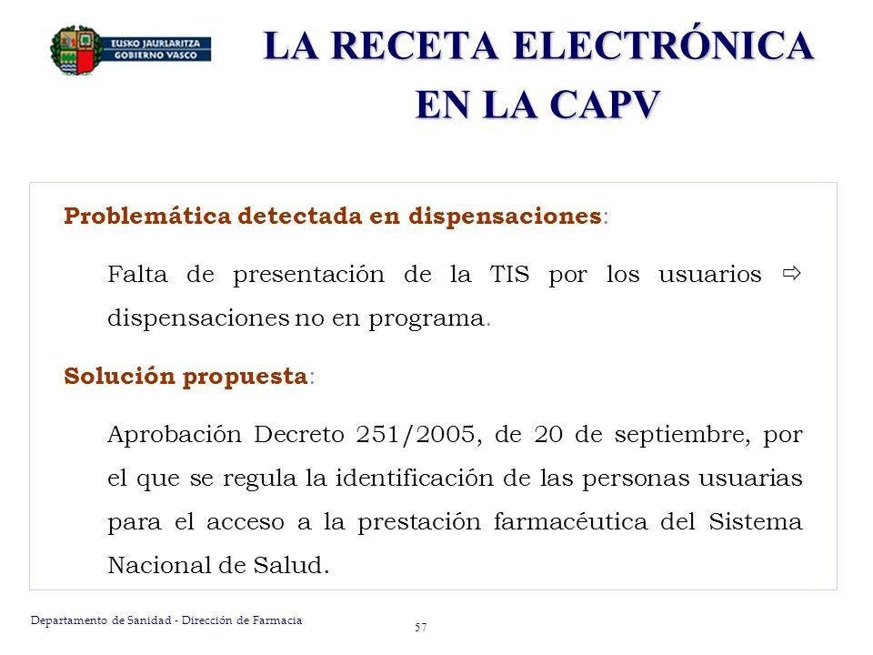 Departamento de Sanidad - Dirección de Farmacia 57 Problemática detectada en dispensaciones : Falta de presentación de la TIS por los usuarios dispens