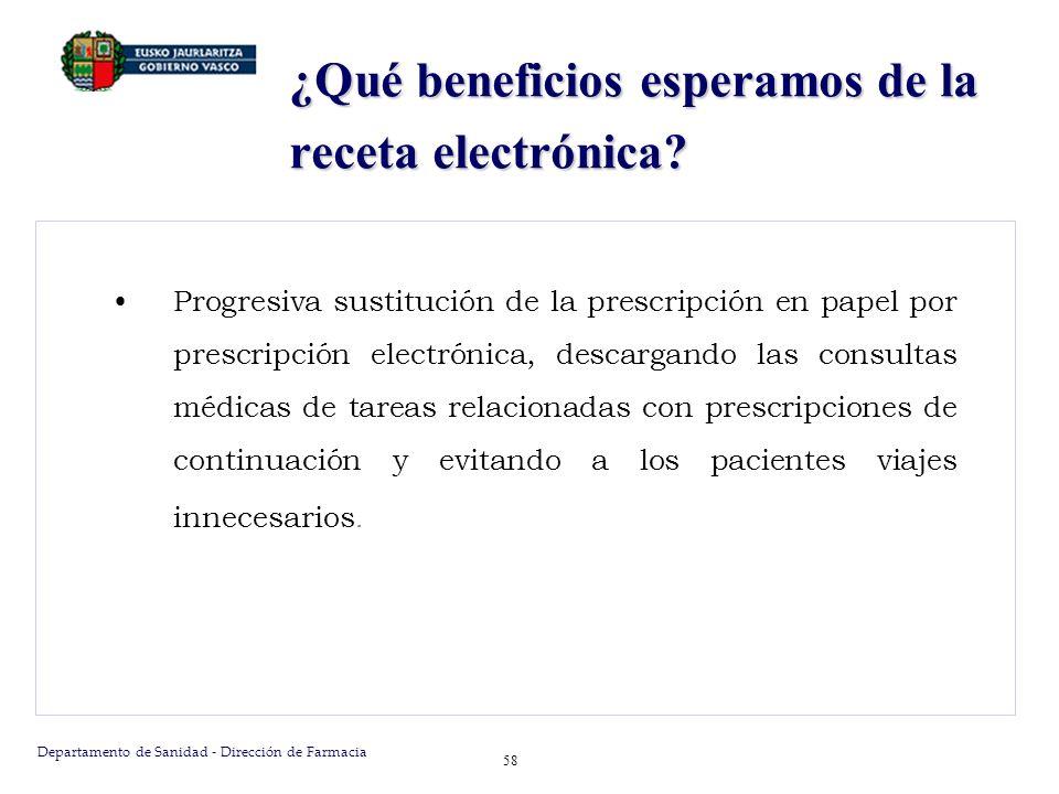 Departamento de Sanidad - Dirección de Farmacia 58 ¿Qué beneficios esperamos de la receta electrónica? Progresiva sustitución de la prescripción en pa