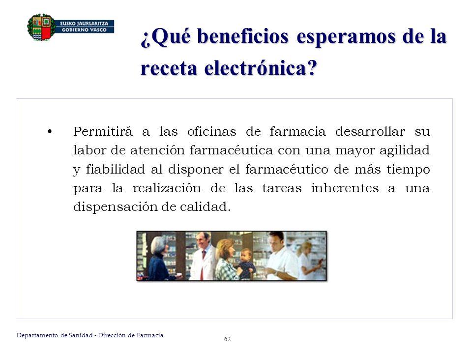 Departamento de Sanidad - Dirección de Farmacia 62 ¿Qué beneficios esperamos de la receta electrónica? Permitirá a las oficinas de farmacia desarrolla