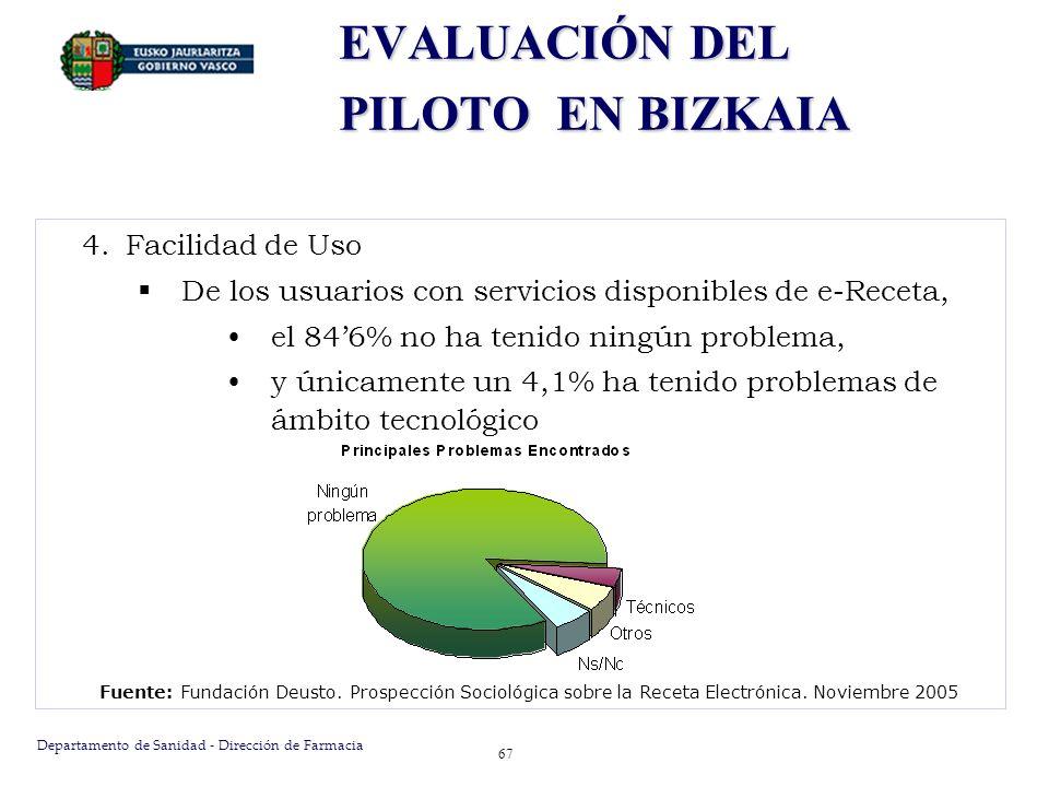 Departamento de Sanidad - Dirección de Farmacia 67 Fuente: Fundación Deusto. Prospección Sociológica sobre la Receta Electrónica. Noviembre 2005 EVALU