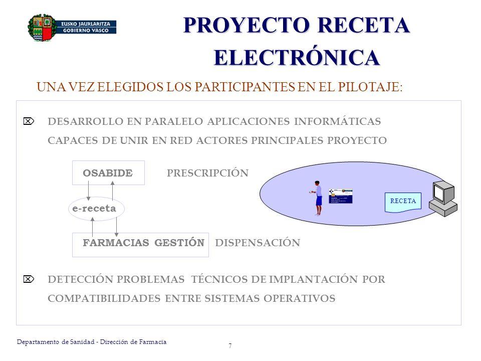 Departamento de Sanidad - Dirección de Farmacia 7 PROYECTO RECETA ELECTRÓNICA DESARROLLO EN PARALELO APLICACIONES INFORMÁTICAS CAPACES DE UNIR EN RED