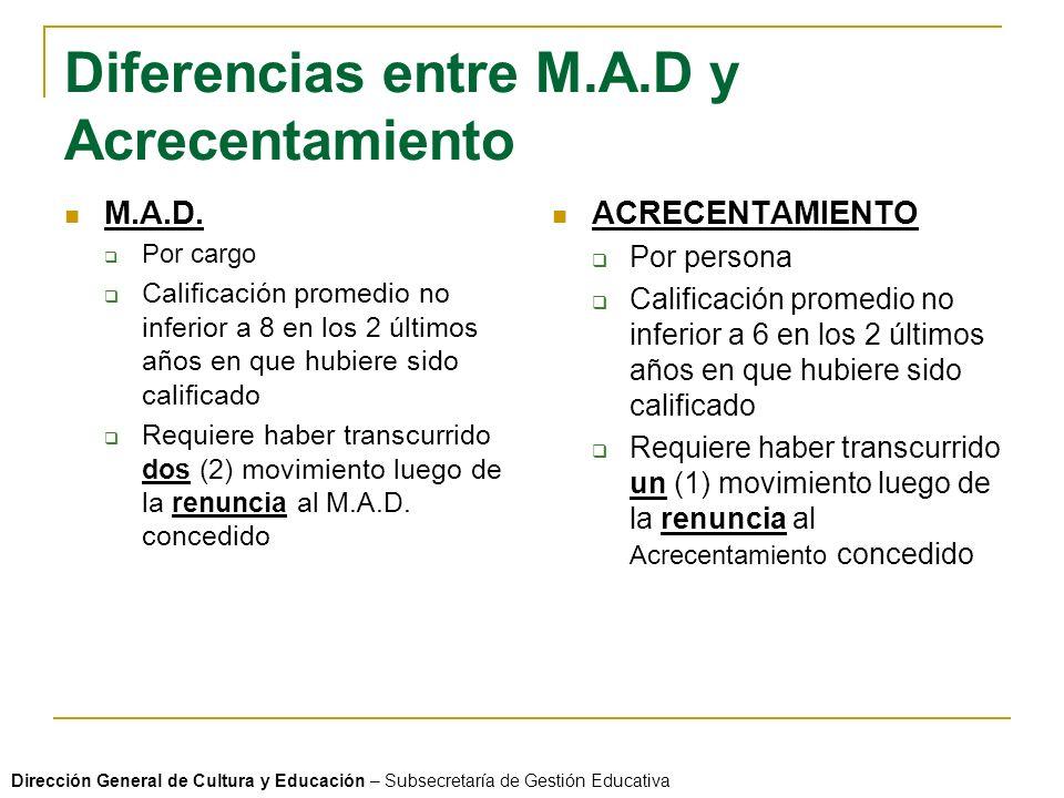 Diferencias entre M.A.D y Acrecentamiento M.A.D.