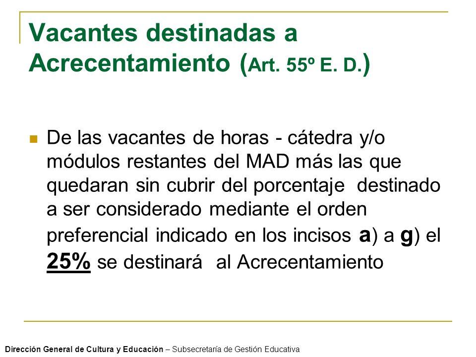 Vacantes destinadas a Acrecentamiento ( Art. 55º E.