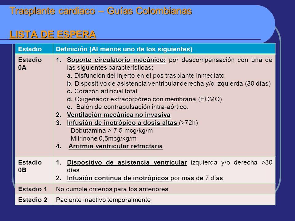 Trasplante cardiaco – Guías Colombianas LISTA DE ESPERA EstadioDefinición (Al menos uno de los siguientes) Estadio 0A 1.Soporte circulatorio mecánico: 1.Soporte circulatorio mecánico: por descompensación con una de las siguientes características: a.