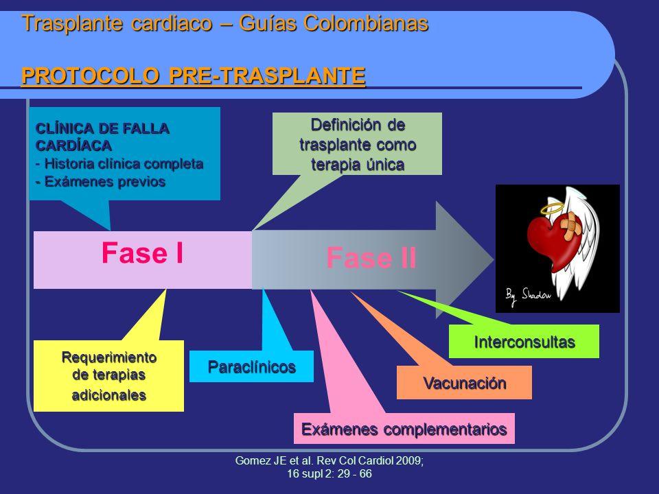 Trasplante cardiaco – Guías Colombianas COMPLICACIONES TIEMPO DEL TRASPLANTE COMPLICACIONES Primeros treinta díasFalla primaria del órgano (40%) Falla orgánica múltiple (14%) Infección no relacionada a CMV (13%) Primer mes al primer añoInfección no relacionada a CMV (33%) Falla del órgano (18%) Rechazo agudo (12%) Luego de cinco añosVasculopatía del injerto asociada a falla tardía del órgano (30%) Neoplasias (22%) Infecciones no relacionadas a CMV (10%) OtrasHTA, IRC, DLP, DM, Osteoporosis, Necrosis avascular, Neoplasias, Trastornos GI y/u oculares, hiperuricemia y gota.