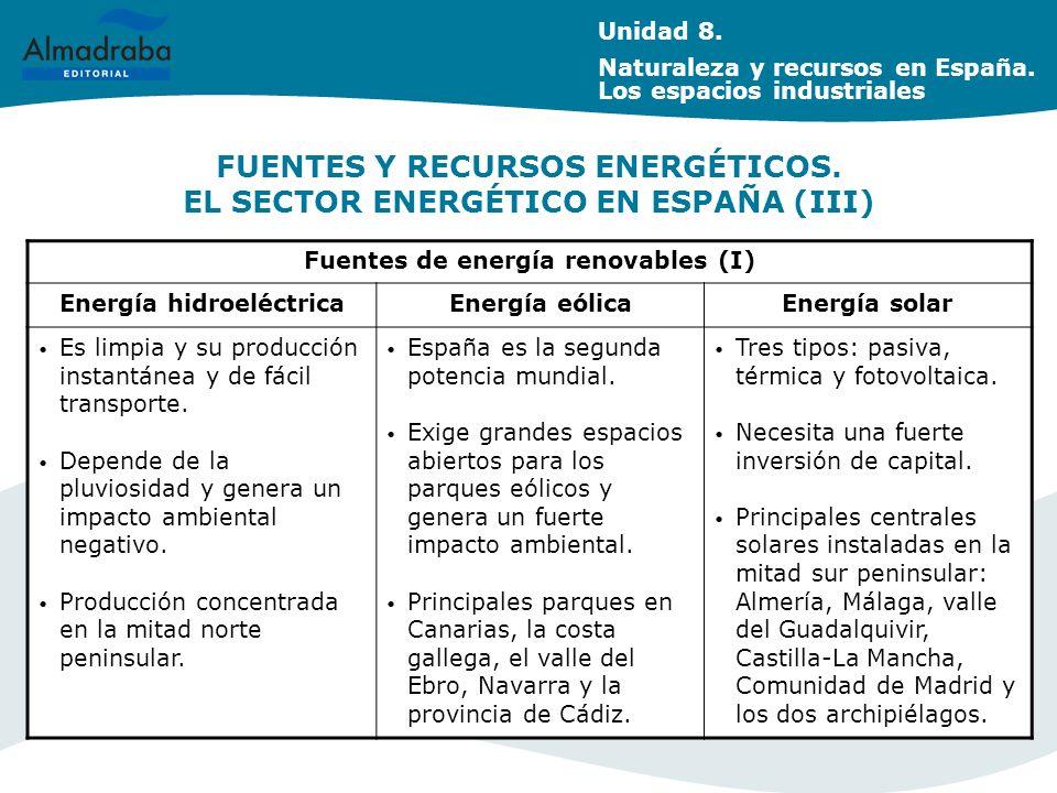 FUENTES Y RECURSOS ENERGÉTICOS.EL SECTOR ENERGÉTICO EN ESPAÑA (III) Unidad 8.