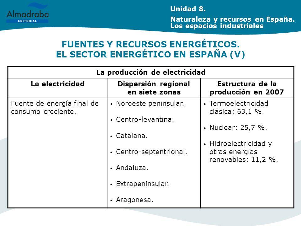 FUENTES Y RECURSOS ENERGÉTICOS.EL SECTOR ENERGÉTICO EN ESPAÑA (V) Unidad 8.