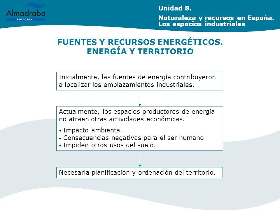 FUENTES Y RECURSOS ENERGÉTICOS.ENERGÍA Y TERRITORIO Unidad 8.