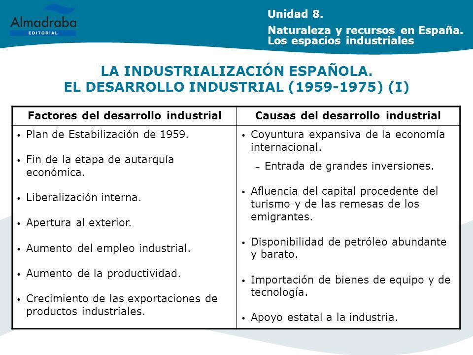 LA INDUSTRIALIZACIÓN ESPAÑOLA.