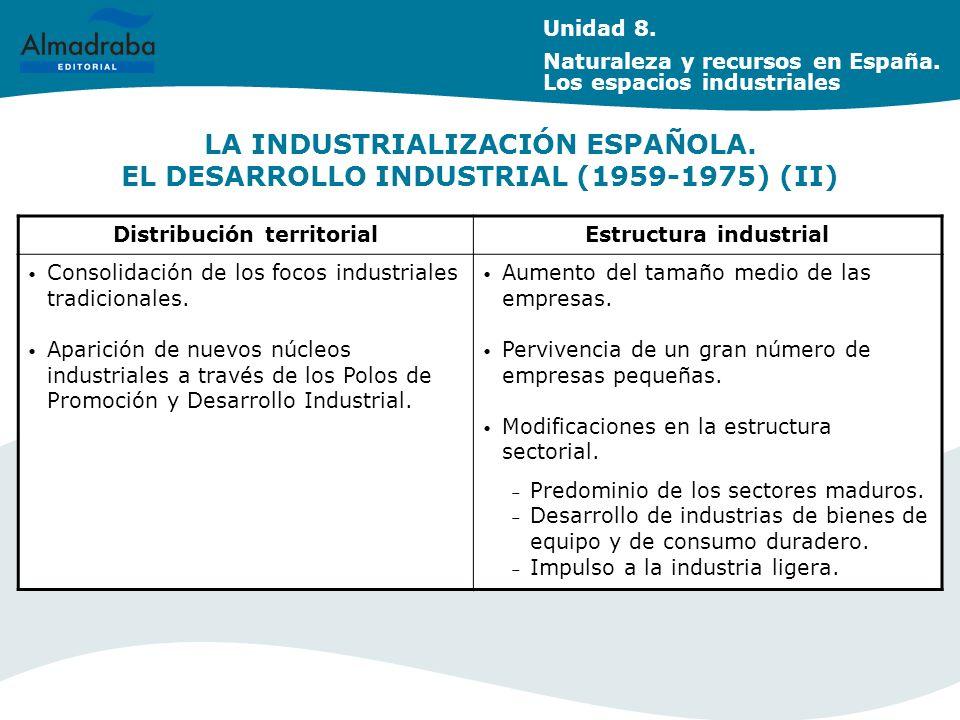 LA INDUSTRIALIZACIÓN ESPAÑOLA.EL DESARROLLO INDUSTRIAL (1959-1975) (II) Unidad 8.