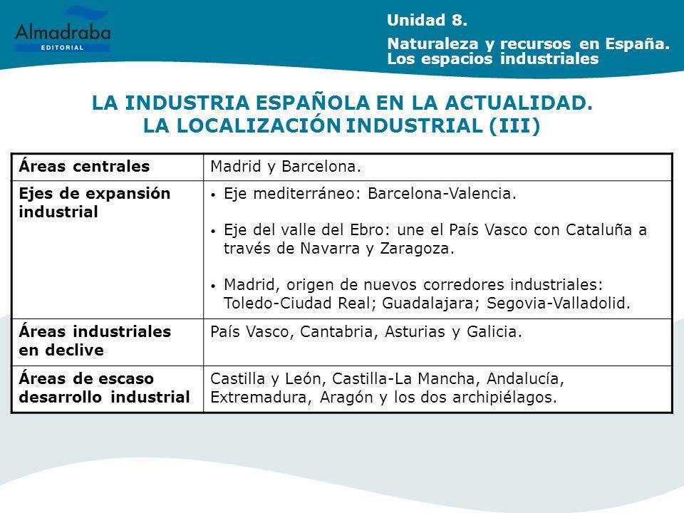 LA INDUSTRIA ESPAÑOLA EN LA ACTUALIDAD.LA LOCALIZACIÓN INDUSTRIAL (III) Unidad 8.