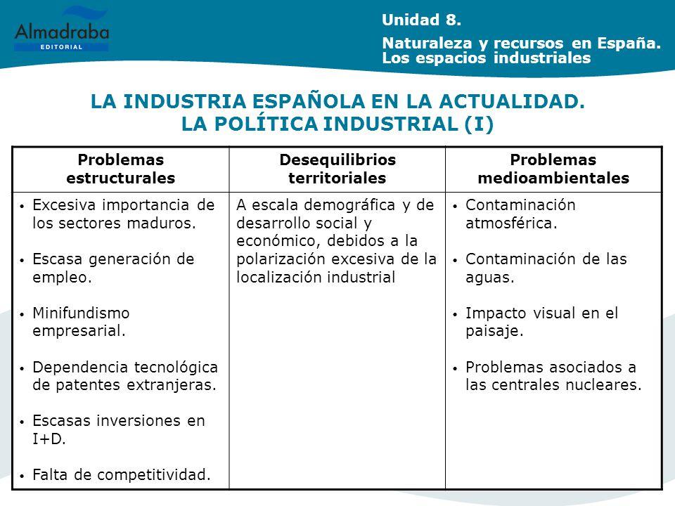 LA INDUSTRIA ESPAÑOLA EN LA ACTUALIDAD.LA POLÍTICA INDUSTRIAL (I) Unidad 8.