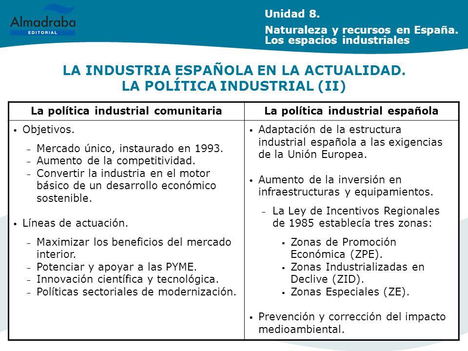 LA INDUSTRIA ESPAÑOLA EN LA ACTUALIDAD.LA POLÍTICA INDUSTRIAL (II) Unidad 8.