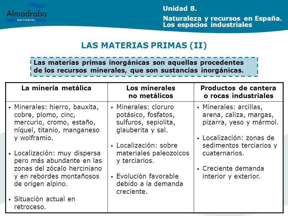 LAS MATERIAS PRIMAS (II) La minería metálicaLos minerales no metálicos Productos de cantera o rocas industriales Minerales: hierro, bauxita, cobre, plomo, cinc, mercurio, cromo, estaño, níquel, titanio, manganeso y wolframio.