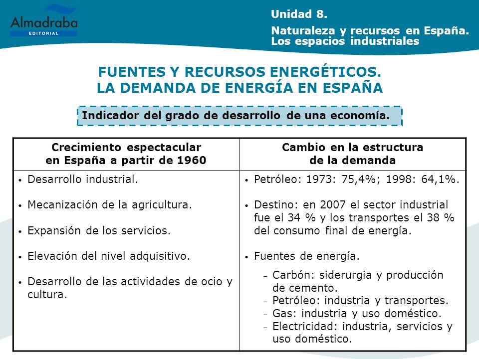 FUENTES Y RECURSOS ENERGÉTICOS.