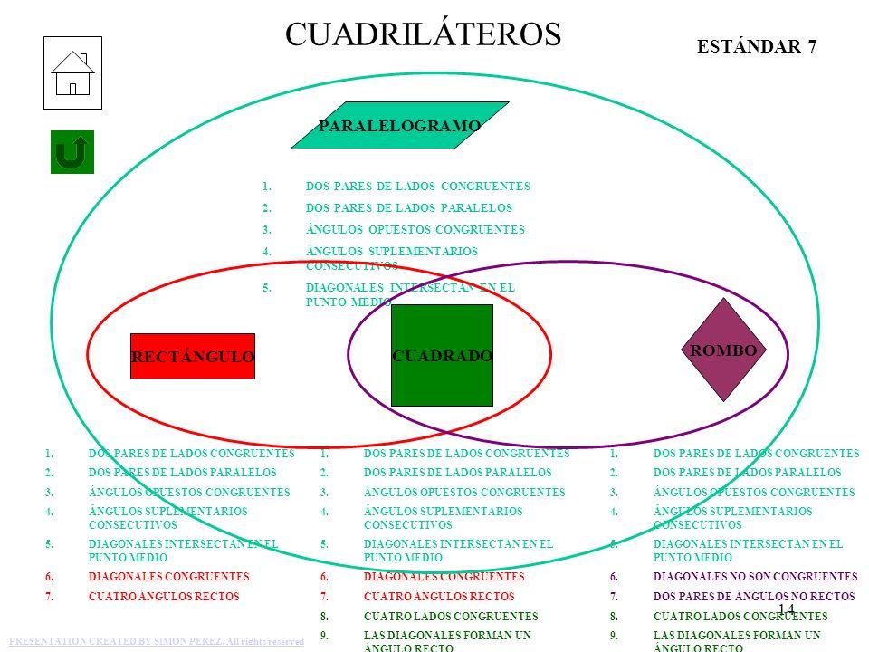 14 PARALELOGRAMO 1.DOS PARES DE LADOS CONGRUENTES 2.DOS PARES DE LADOS PARALELOS 3.ÁNGULOS OPUESTOS CONGRUENTES 4.ÁNGULOS SUPLEMENTARIOS CONSECUTIVOS