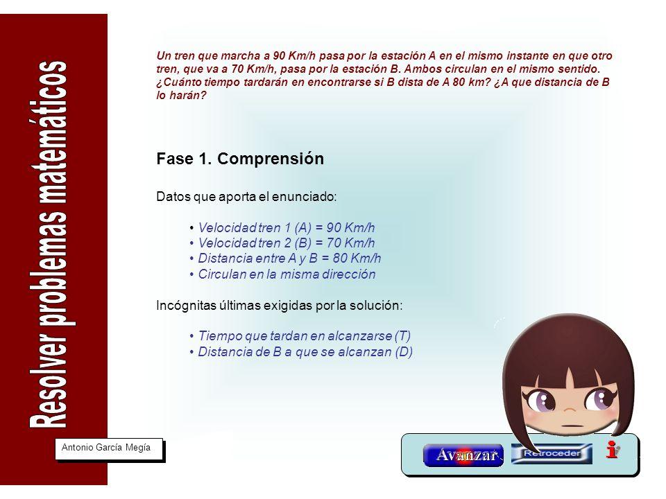Fase 1. Comprensión Datos que aporta el enunciado: Velocidad tren 1 (A) = 90 Km/h Velocidad tren 2 (B) = 70 Km/h Distancia entre A y B = 80 Km/h Circu
