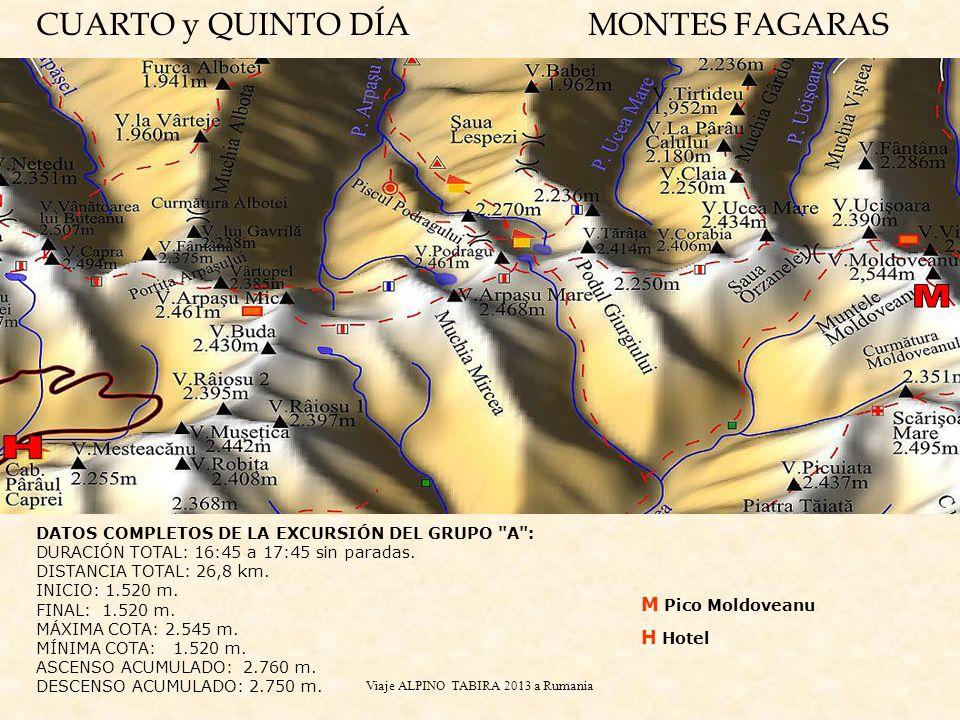 Viaje ALPINO TABIRA 2013 a Rumania CUARTO y QUINTO DÍAMONTES FAGARAS DATOS COMPLETOS DE LA EXCURSIÓN DEL GRUPO A : DURACIÓN TOTAL: 16:45 a 17:45 sin paradas.